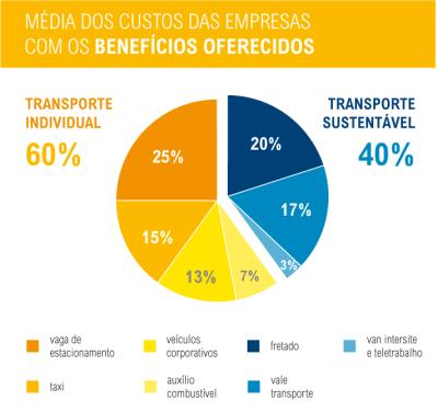 infográfico-TDM-1